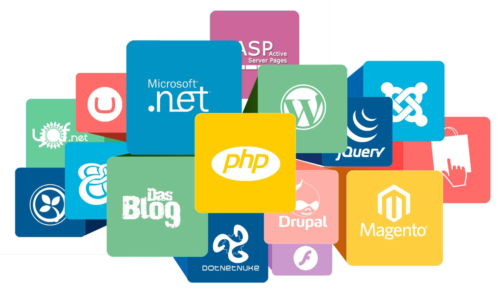 Image result for web development technologies